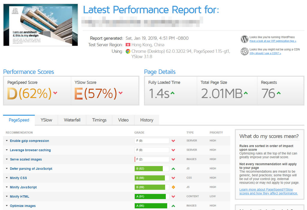 How to optimize your website with GTmetrix - OXYGEN4FUN